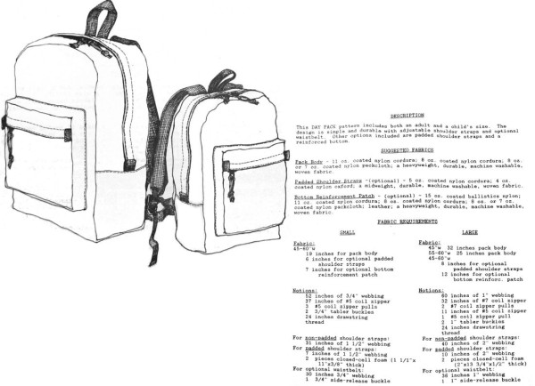 Daypack sewing pattern RS140